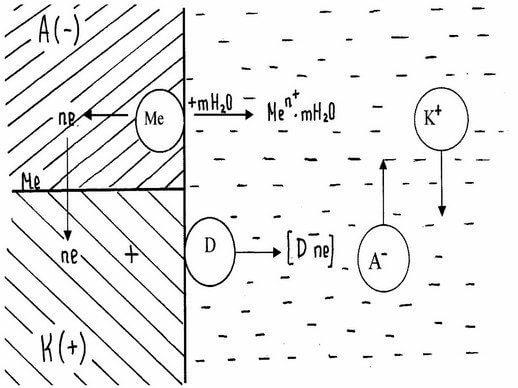 Схема гальванического элемента никель катод фото 32
